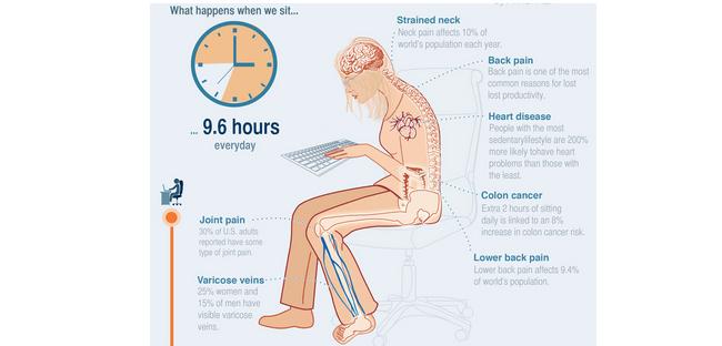 Mejora tu salud en 2 minutos